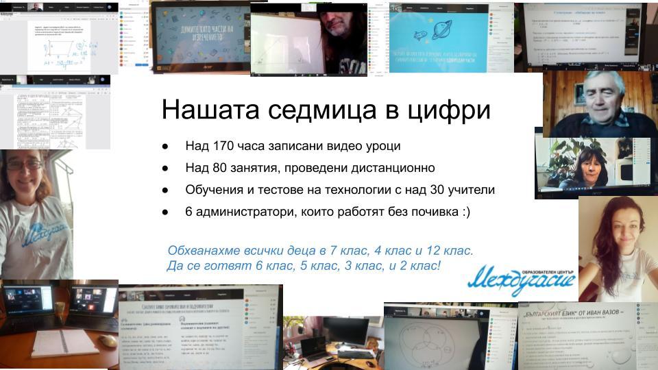 Всички групи в 7 клас, 4 клас и 12 клас провеждат видео уроци.